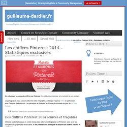 Les chiffres Pinterest 2014 - Statistiques exclusives
