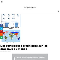 Des statistiques graphiques sur les drapeaux du monde