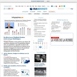 Infographies russes, en Français, sur ce média : RIA Novosti
