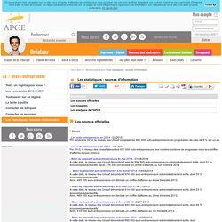 Les statistiques : sources d'information - APCE, agence pour la création d'entreprises