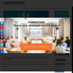 5 Statistiques Social Media Intéressantes (et Pourquoi Elles vous Concernent)