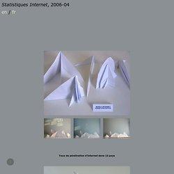 Statistiques Internet, Etienne Cliquet