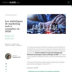 Les Statistiques de Marketing Web à Connaître en 2020