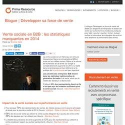 Vente sociale en B2B : les statistiques marquantes en 2014