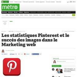 Les statistiques Pinterest et le succès des images dans le Marketing web