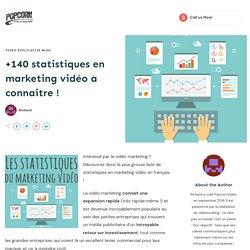+140 statistiques en marketing vidéo à connaitre ! > www.popcornvideo.fr