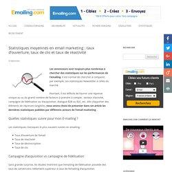 Statistique emailing par secteur d'activité