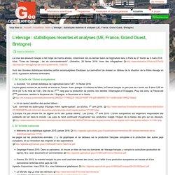 L'élevage : statistiques récentes et analyses (UE, France, Grand Ouest, Bretagne)
