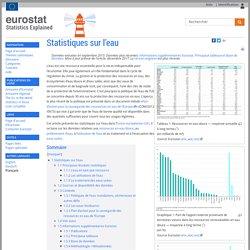 Statistiques sur l'eau - Statistics Explained