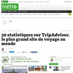 30 statistiques sur TripAdvisor, le plus grand site de voyage au monde