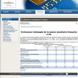 Stats info
