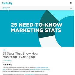 25 Stats That Show How Marketing Is Changing