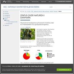 Status over naturen i Danmark