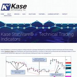 Kase StatWare – Technical Analysis Trading Indicators
