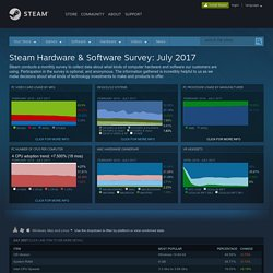 Steam Hardware & Software Survey