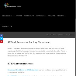 STEAM Resources for Any Classroom