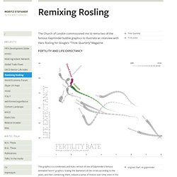 Remixing Rosling