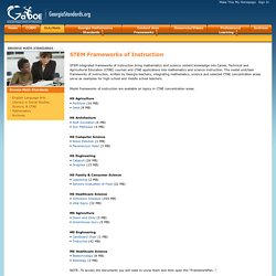 STEM Frameworks of Instruction