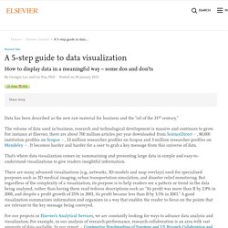 A 5-step guide to data visualization
