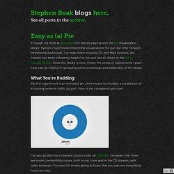 Stephen Boak — Easy as (a) Pie