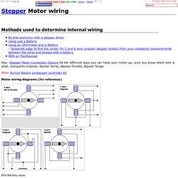 Stepper Motor wiring - Aurora