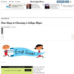 Four Steps to Choosing a College Major