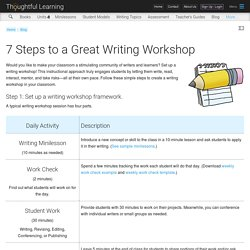 7 Steps to a Great Writing Workshop