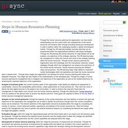 Steps in Human Resources Planning