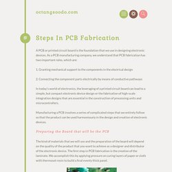Steps In PCB Fabrication