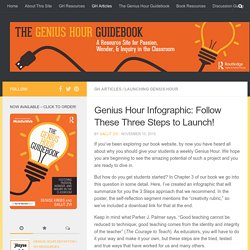 3 Steps to Launch Genius Hour