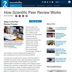 Steps in the Peer Review Process