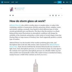 How do storm glass uk work?: stevemorrison97 — LiveJournal