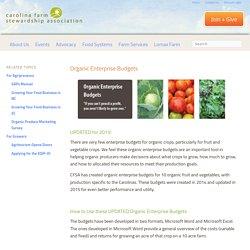 Carolina Farm Stewardship Association