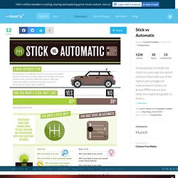 Stick vs Automatic