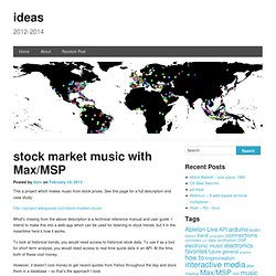 stock market music with Max/MSP