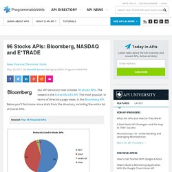 96 Stocks APIs: Bloomberg, NASDAQ and E*TRADE