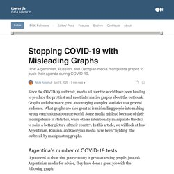 Stopping COVID-19 with Misleading Graphs