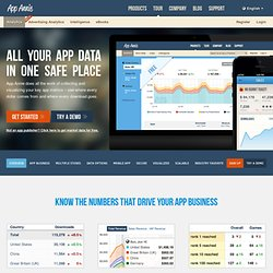 App Tracking & Analytics Made Easy