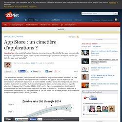 App Store : un cimetière d'applications ?