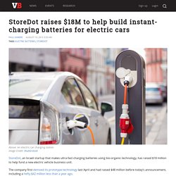 StoreDot raises $18M to help build instant-charging batteries for electric cars