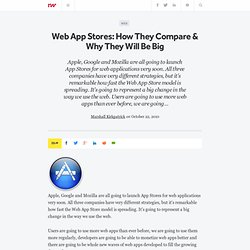 Web App Stores: How They Compare & Why They Will Be Big - ReadWriteCloud