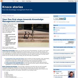 Your five first steps towards Knowledge Management success