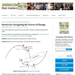 Stories for Navigating Change - Journalism That Matters