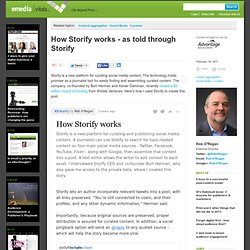 How Storify's content curation platform works