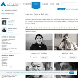 Modern Artists Full List