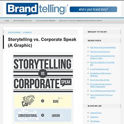 Storytelling vs. Corporate Speak (A Graphic) | Brandtelling