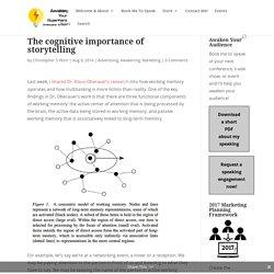 The cognitive importance of storytelling - Christopher S. Penn Marketing Blog