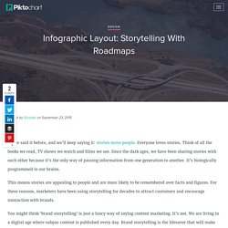 Layout #4: Storytelling With Infographic Roadmaps - Piktochart's Blog