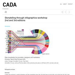 Storytelling through infographics workshop2nd and 3rd editions