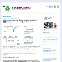 Le fabuleux business du transmedia storytelling | StoryPlaying